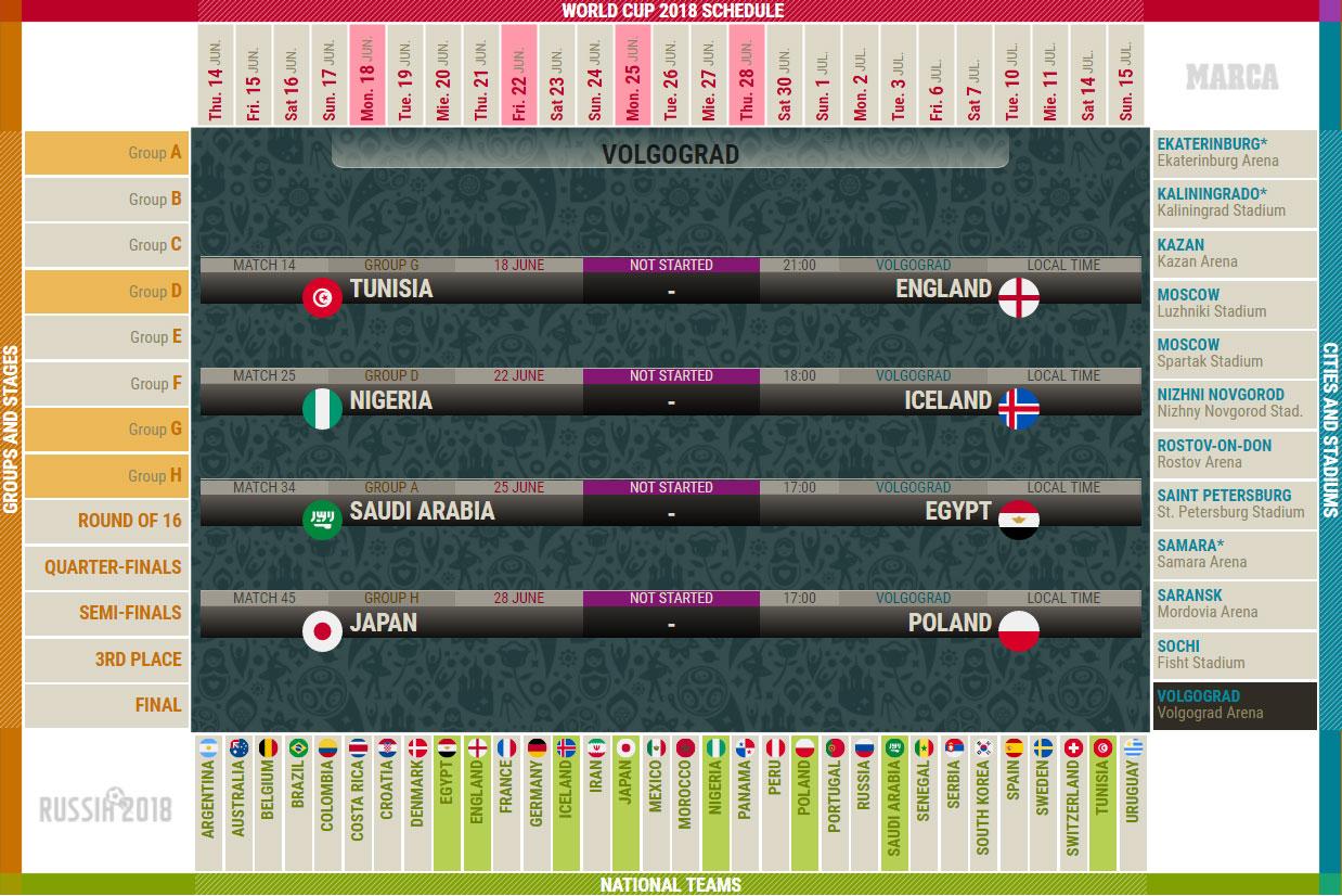 جدول كأس العالم 2018 بتقنية متطورة